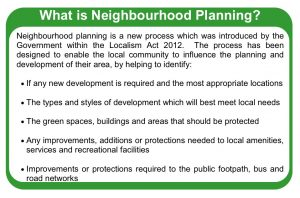 Whast is neighbourhood planning